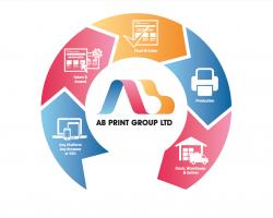 AB Print flowchart